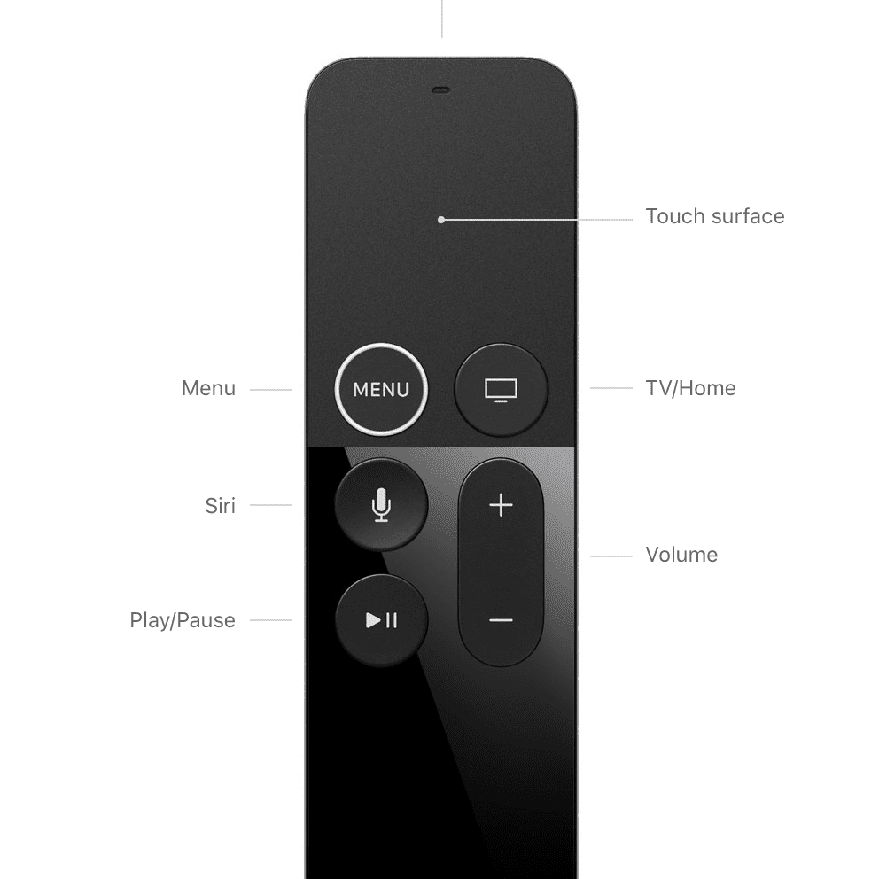 Top 5 Best Apple TV Remote Tips and Tricks. 3
